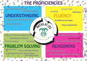 LPS Mathematics Poster (2)-page-001